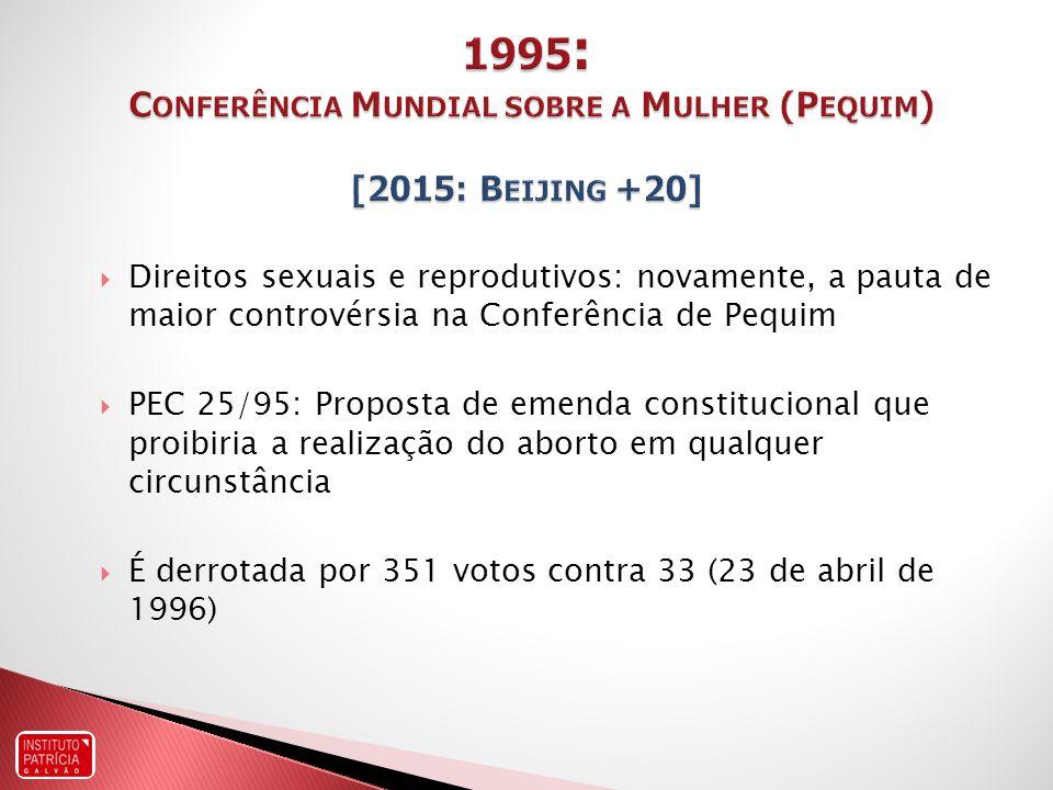 1995: Conferência Mundial sobre a Mulher (Pequim) [2015: Beijing +20]